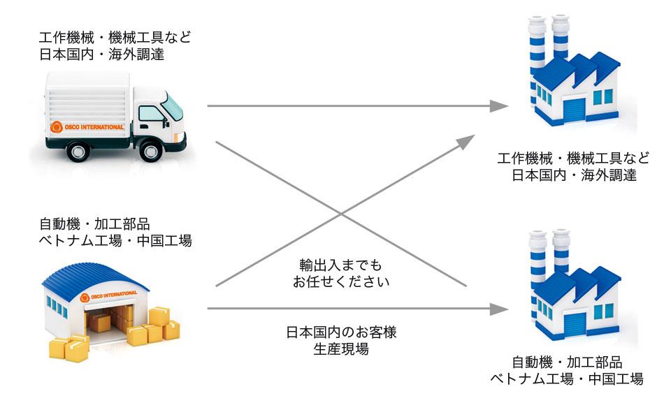 Truck_jp